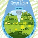 Green Living Wheel